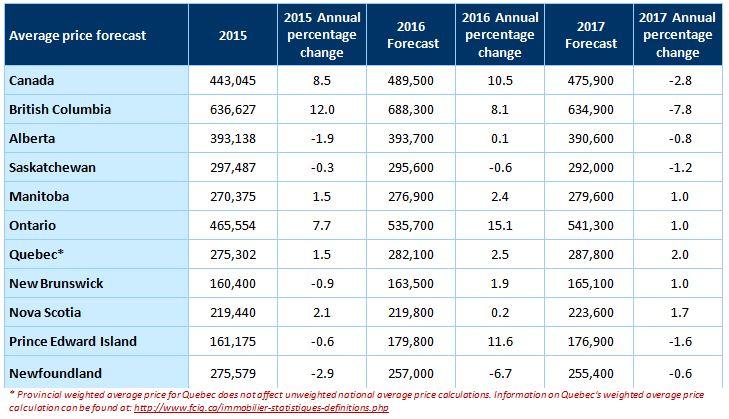 2016-12-15-forecast_table02_en